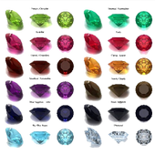 All Gemstones Names icon