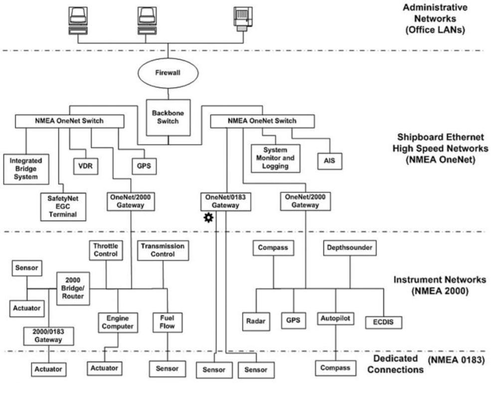 American Car Stereo Wiring Diagrams For Android Apk Download Nema 2000 Diagram Screenshot 5