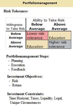 Analyst Slides For CFA ® Exam apk screenshot