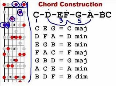 Bass Guitar Chord screenshot 3