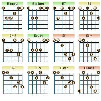Bass Guitar Chord screenshot 4