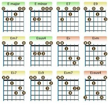 Bass Guitar Chord Apk Download Free Music Audio App For Android