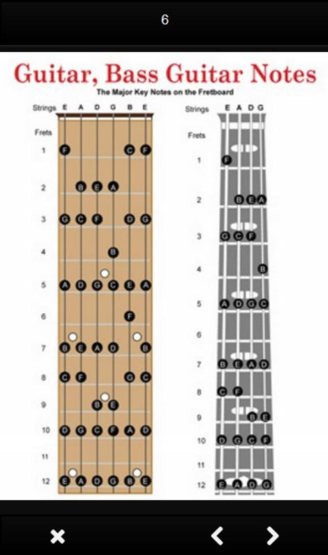 Guitar chords bass
