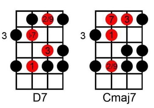Bass Guitar Chords screenshot 1