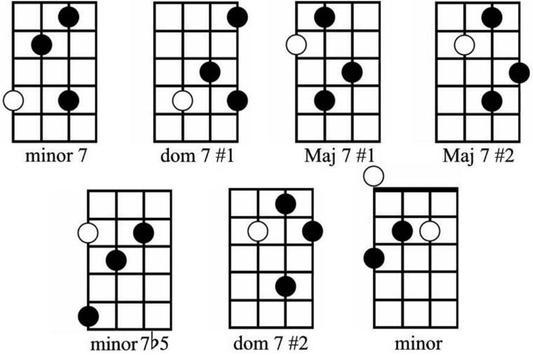 Bass Guitar Chords screenshot 7