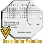Learn Basic Guitar Melodies icon