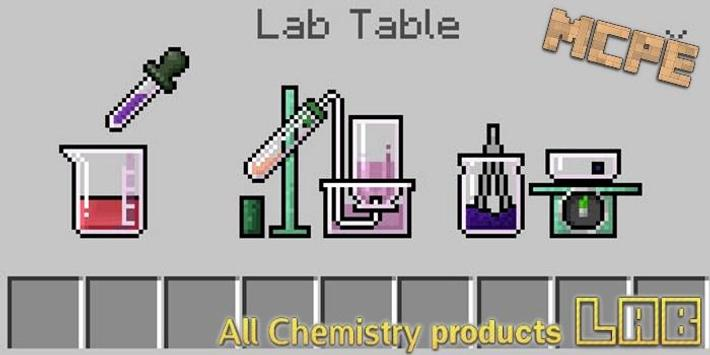 All Chemistry Products Lab For Mcpe For Android Apk Download