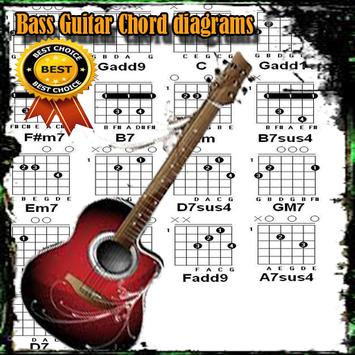 Bass Guitar Chord diagrams for Android - APK Download