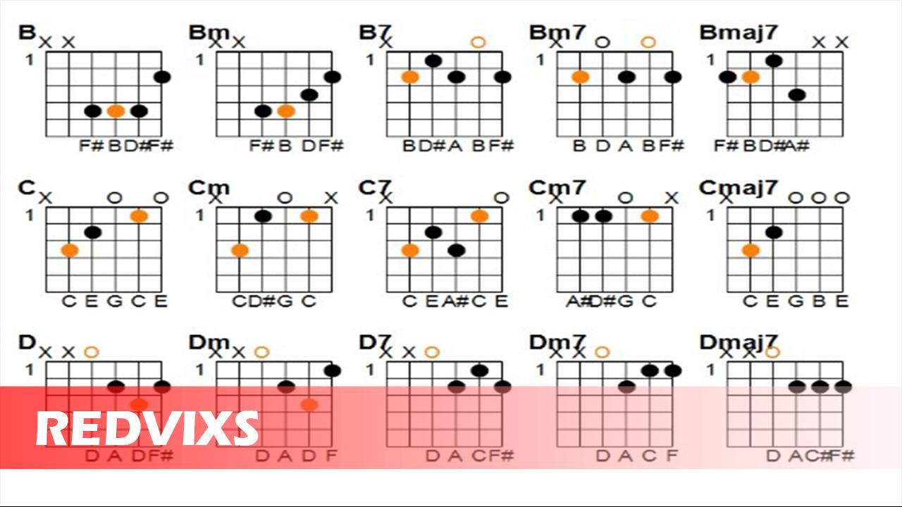 Best Complete Guitar Key poster