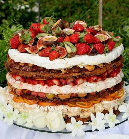 Birthday Cake Design Ideas poster