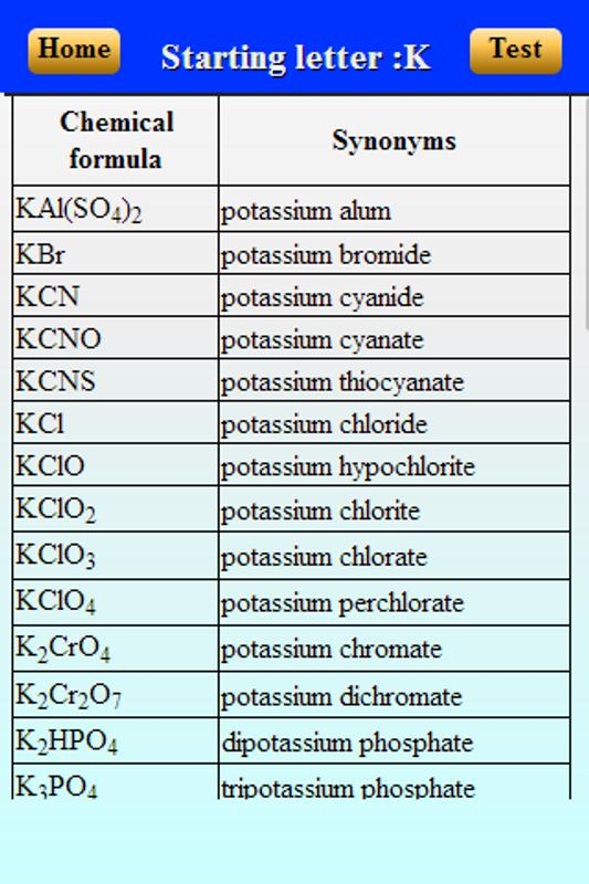 Chemistry formulas apk download free education app for android chemistry formulas apk screenshot thecheapjerseys Image collections