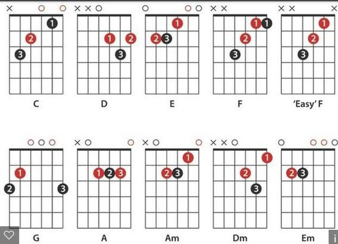 Chord Guitar Finger Position Apk Download Free Music Audio App