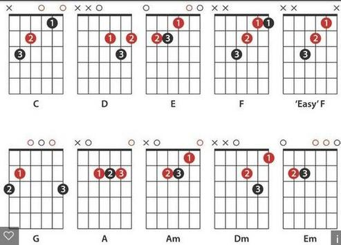Chord Guitar Finger Position Apk Download Free Music Audio App