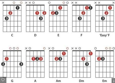 Chord Guitar Finger Position APK Download - Free Music & Audio APP ...