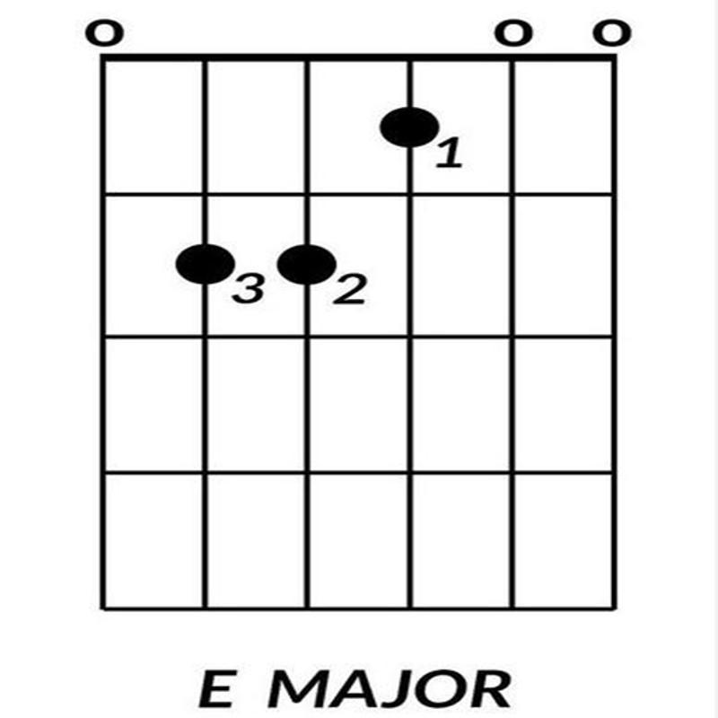 Chord Gitar Untuk Pemula For Android Apk Download