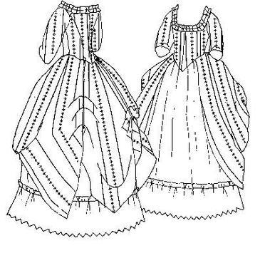 Clothing Patterns screenshot 6