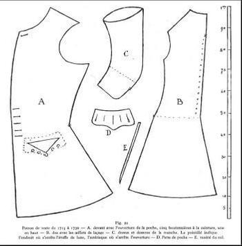 Clothig Patterns Design screenshot 19