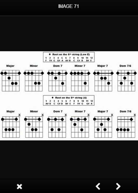 All Guitar Chords For Android Apk Download