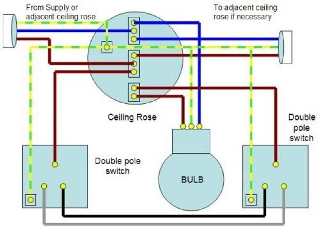 Complete Circuit Line Wiring Diagram APK Download - Free House ...