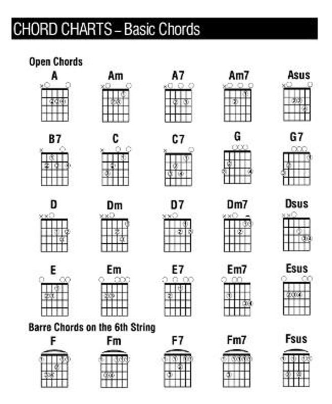 Complete Guitar Chords For Android Apk Download