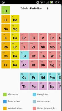 Tabela Periódica poster