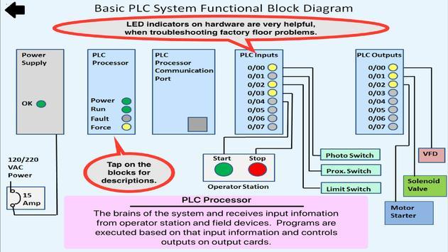 Plc simulator mechatronics plc ladder logic plc para android mechatronics plc ladder logic plc imagem de tela 11 ccuart Image collections