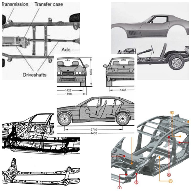 Diagramm Auto Chassis Best für Android - APK herunterladen