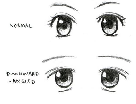 Draw anime eyes poster