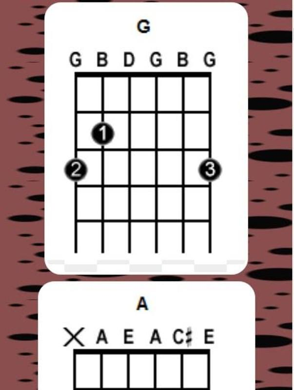 Easy Guitar Chords For Beginner For Android Apk Download