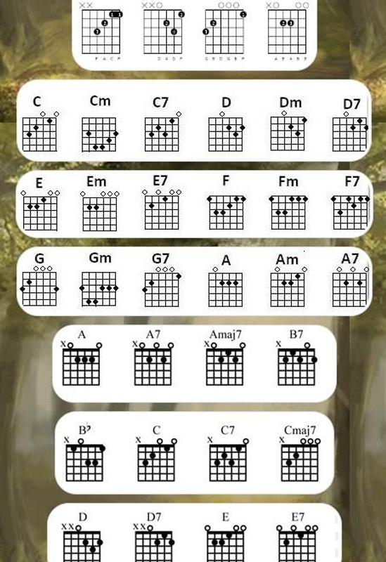 Easy Guitar Chords APK Download - Free Lifestyle APP for Android ...