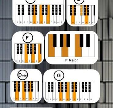 Learning Chord Piano Apk Download Free Music Audio App For