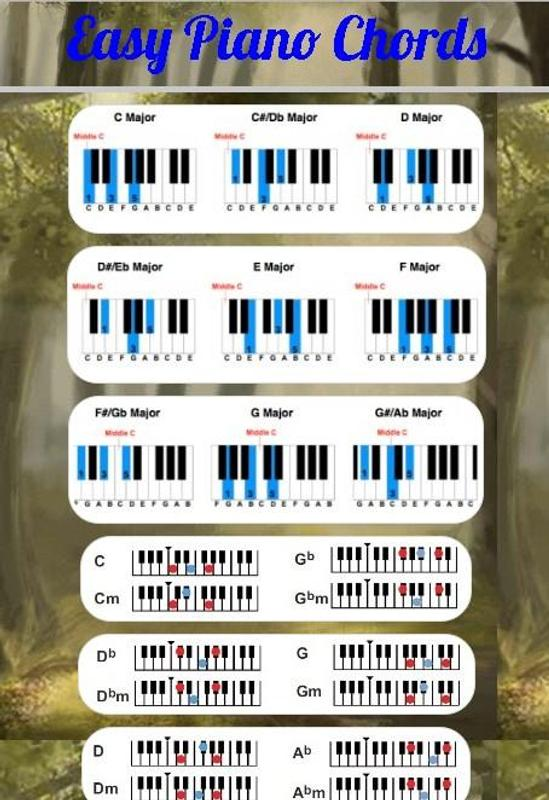 Easy Piano Chords Apk Download Free Lifestyle App For Android