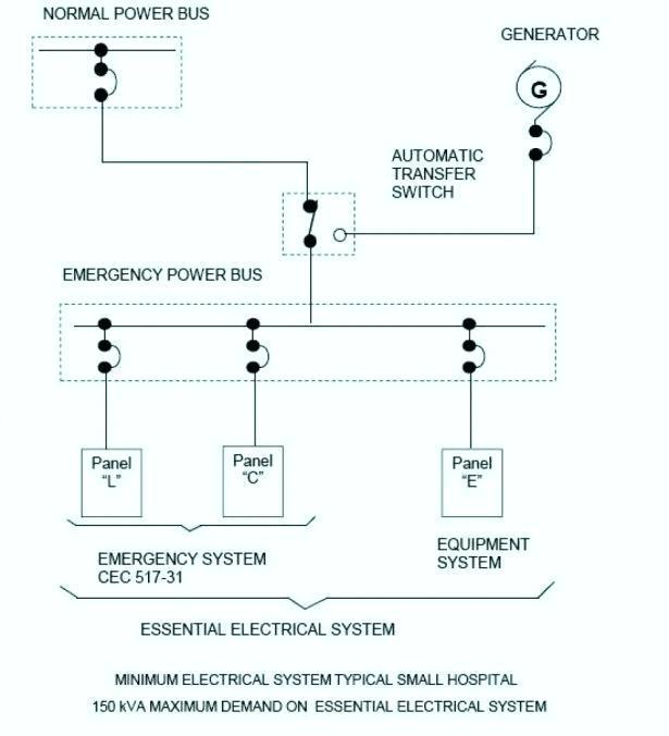 Electrical Wiring Diagram Hospital For