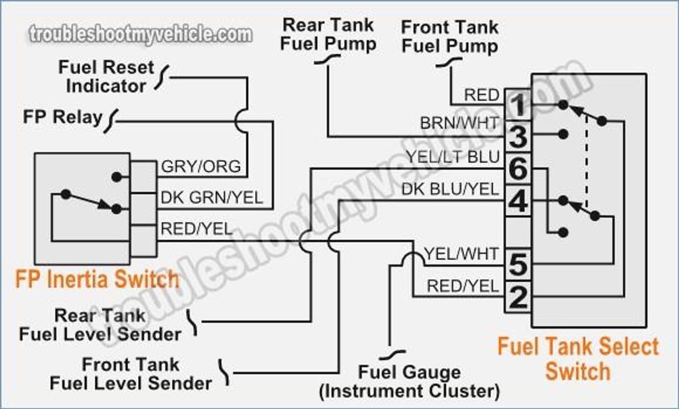 Fuel Sending Unit Wiring Diagram poster Fuel Sending Unit Wiring Diagram  screenshot 1 ...