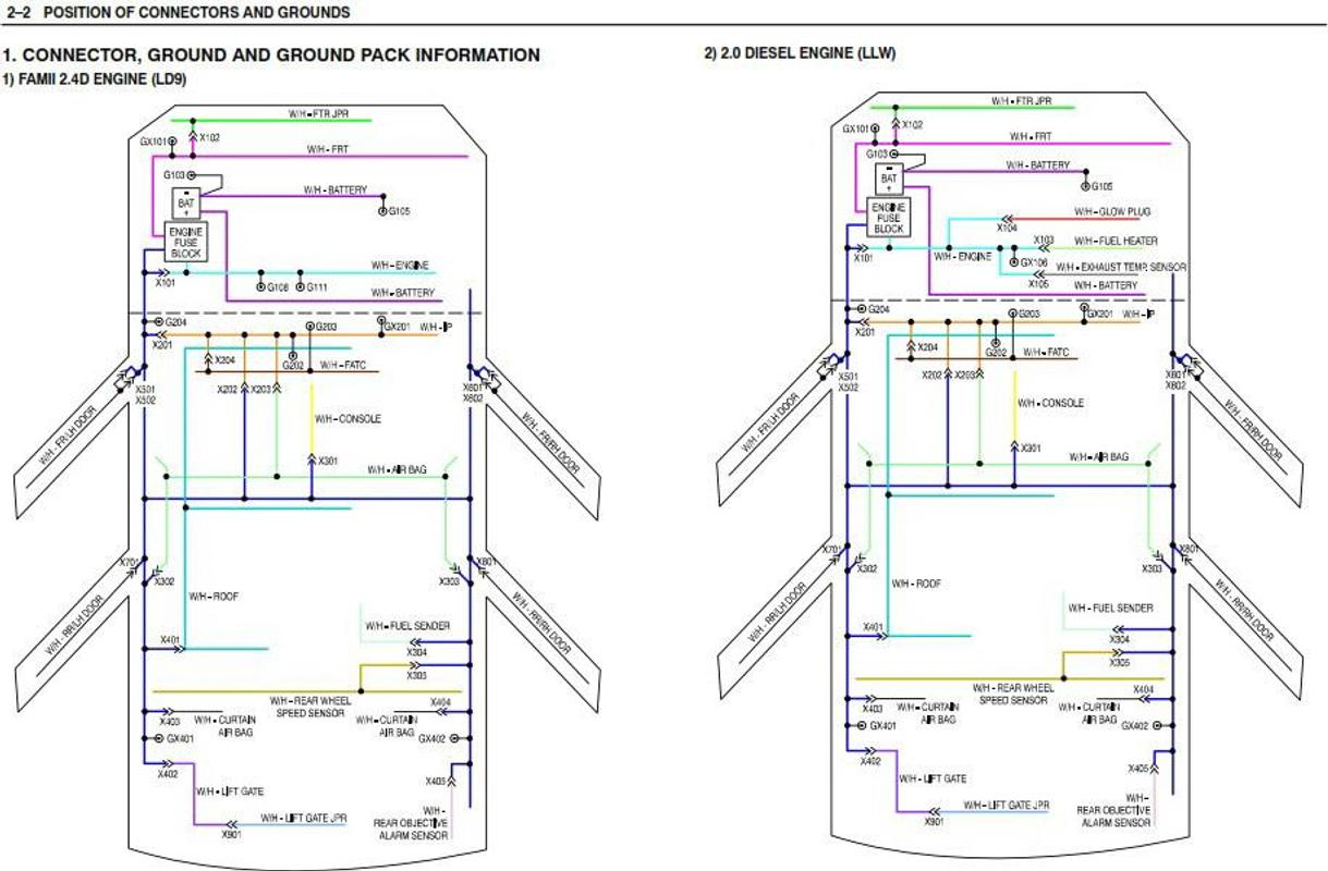 Full Electrical Wiring Diagram New For Android Apk Download Engine Diagrams Screenshot 10