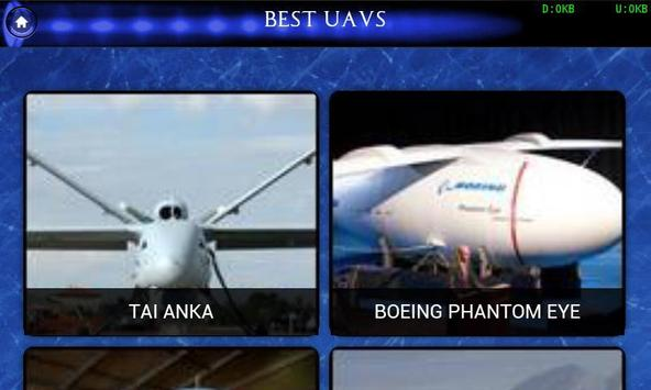 Best UAVs FREE poster