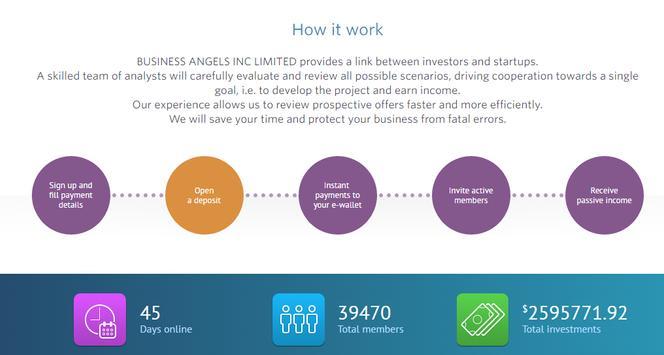 Angels Business INC screenshot 4