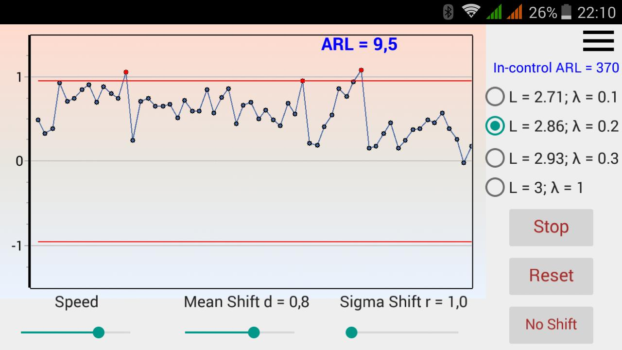 ARL EWMA control chart for Android - APK Download