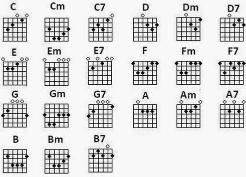 مفتاح الغيتار للمبتدئين تصوير الشاشة 1