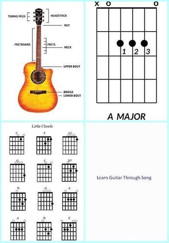Learning Guitar Chord for Beginner APK Download - Free Education APP ...
