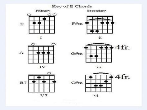 Guitar Learning for Beginner screenshot 3