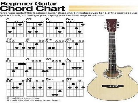 Guitar Learning for Beginner poster