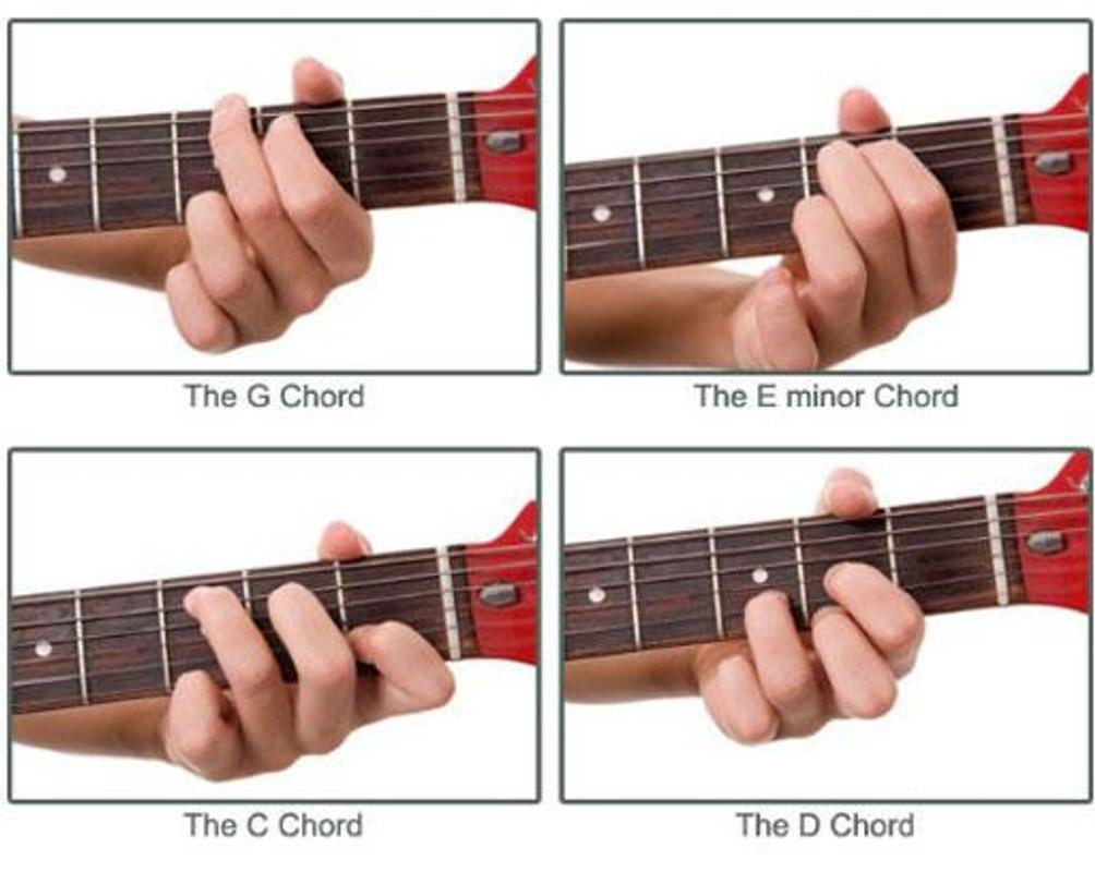 Guitar chords for beginners for Android - APK Download
