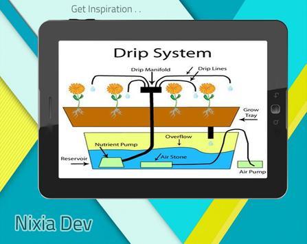 Hydroponics Design Ideas apk screenshot