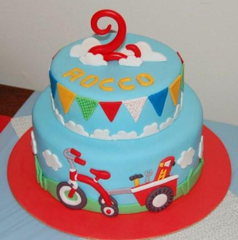 The Birthday Cake Ideas For Android Apk Download