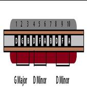 Harmonica Keys icon