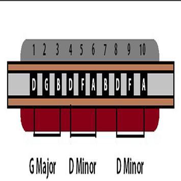 Harmonica Keys poster