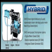 How it Works Hybrid Engien icon