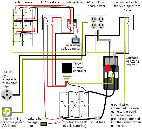 House Wiring Electrical Diagram for Android - APK Download on ceiling fans diagrams, hvac diagrams, house parts, electrical diagrams, lighting diagrams, troubleshooting diagrams, house electrical, insulation diagrams, microwave ovens diagrams, welding diagrams, computer diagrams, house framing diagrams, air conditioning diagrams, home diagrams, house brochures, refrigeration diagrams, construction diagrams, house floor plans, plumbing diagrams,