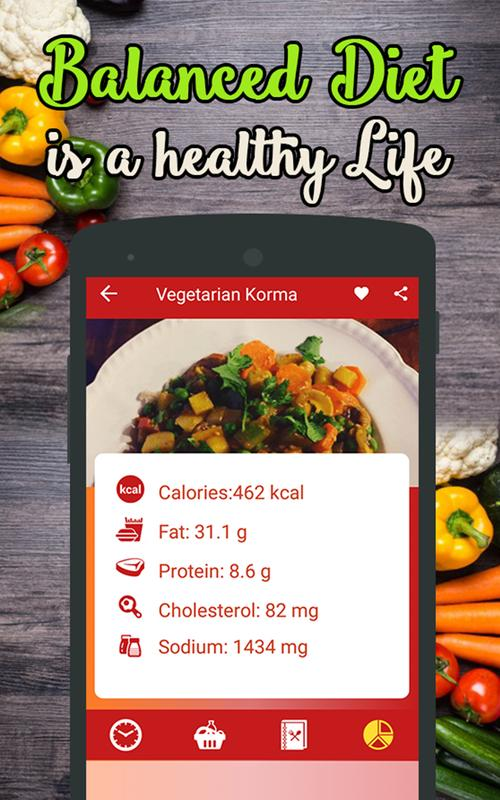 Indian food recipes hindi recipe book for android apk download indian food recipes hindi recipe book screenshot 12 forumfinder Gallery